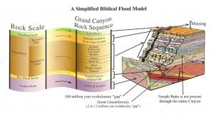 grand-canyon-schema