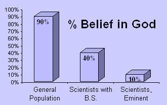 religieopleiding